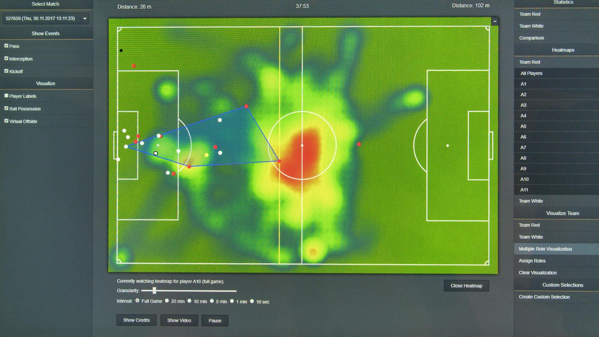 Daten & Bewegungsanalysen: Nicht nur für Fußball nützlich, sondern auch für Messen und Events
